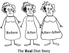 dieting 3