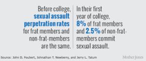 Fraternity rape culture 4